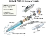Delta 2 Launch Vehicle for GPS Satellite