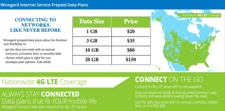 Winegard ConnecT 2.0 RV +4G Data Plans