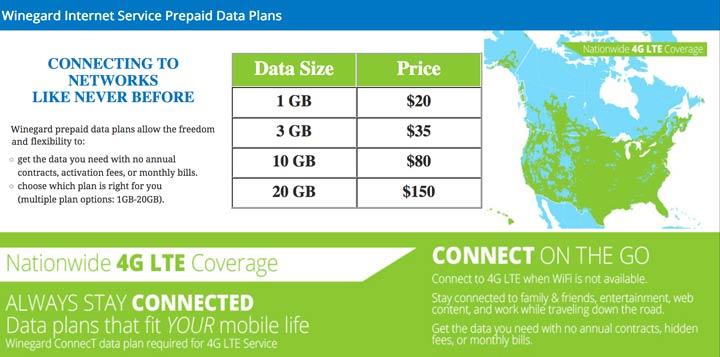 Winegard ConnecT 2.0 RV +4G Data Plans