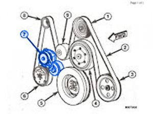 01 further Dodge 2005 3500 5 9 Sel Engine Diagram besides Duramax Engine Diagram likewise How To Replace Dodge Ram 2500 Alternator also Drive Belt 2010 Dodge Grand Caravan Routing. on 2004 dodge 3500 serpentine belt diagram