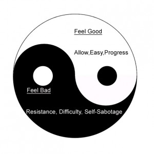 Yin-Yang-Thought-Compass
