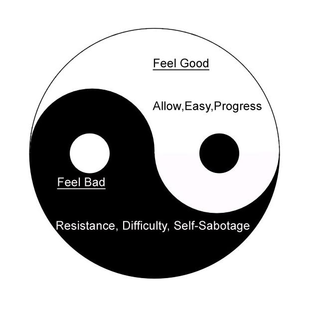 Yin-Yang-Thought-Compass