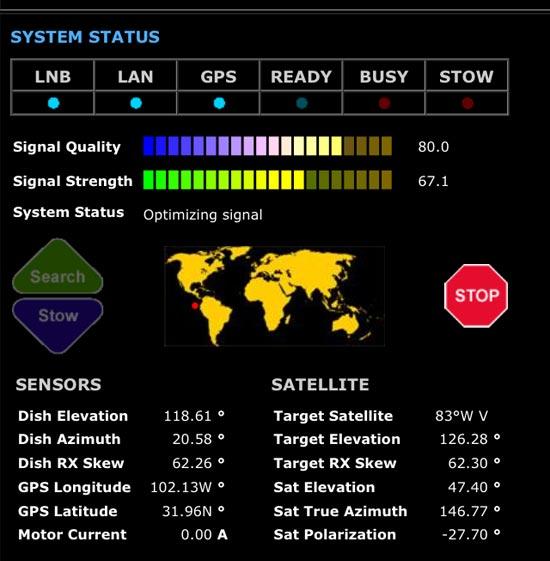 RF Mogul SDC-D3 Optimizing Satellite Signal