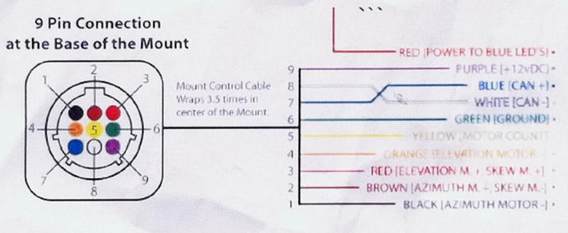 MotoSat D3 Control Cable Plug Pinout Diagram