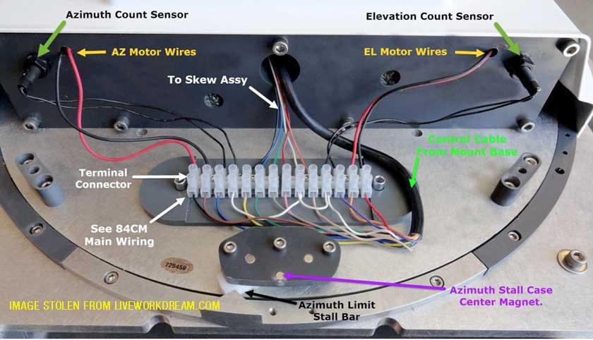 RVDataSat840 - Main Wiring