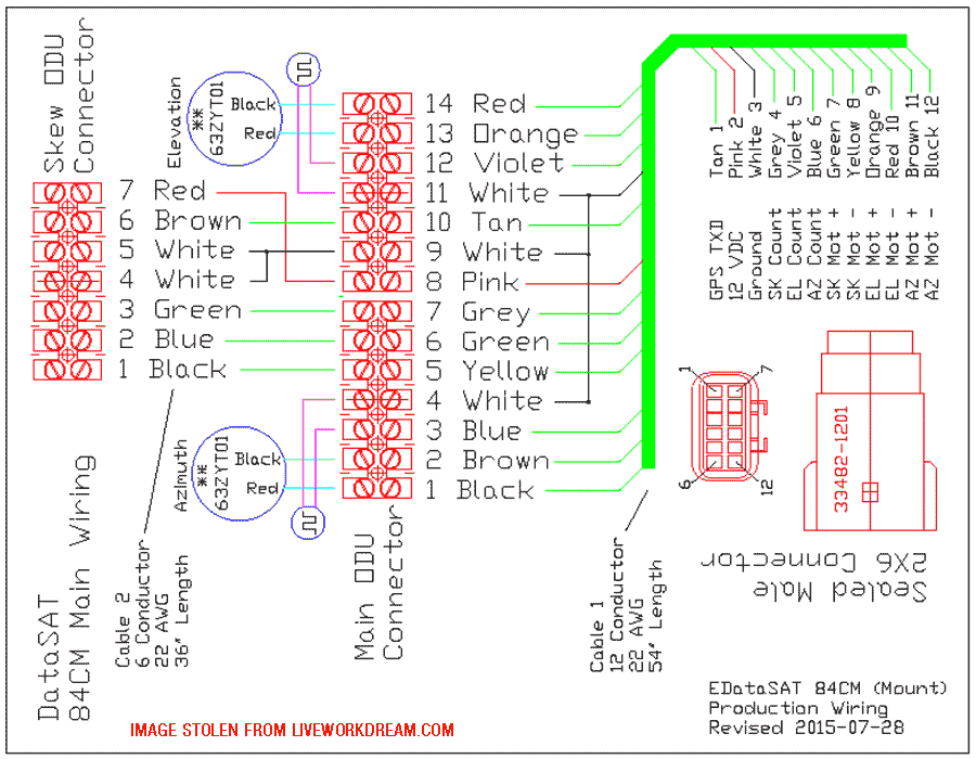 RVDataSat840 Main Wiring