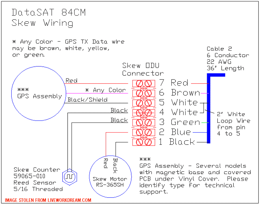 RVDataSat840 Skew Assembly Wiring