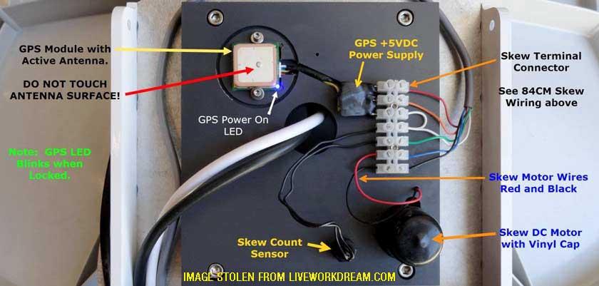 RVDataSat840 - Skew Assembly Wiring