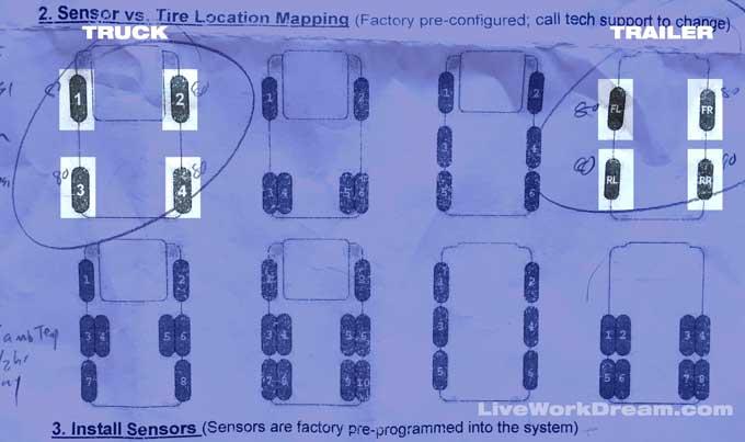TPMS Sensor Map