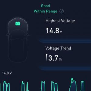 Zus Battery Health